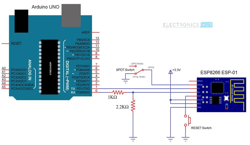 如何将ESP8266连接到WiFi