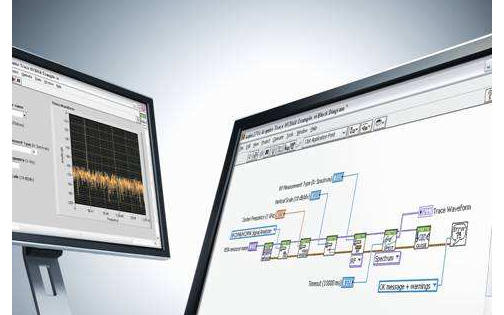 CVI驅動程序的編寫入門教程免費下載