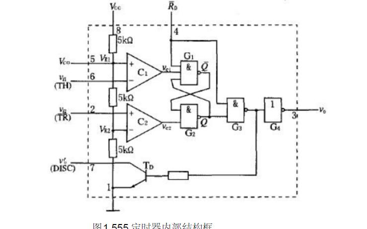 使用Pspice進行555定時器的電路仿真分析