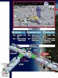 人类登月50周年后机器人将成为中国未来月球探测任务的首要发展方向