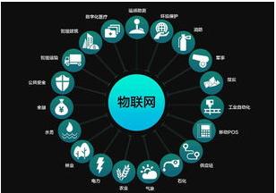 5G智慧安防来临会造就哪些领域