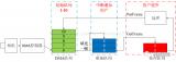工业相机编程模型和流程及SDK接口使用
