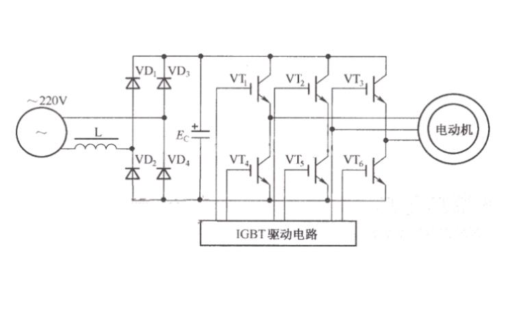 变频器的停机方式有哪些详细说明
