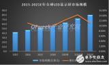 MiniLED顯示進入量產時代 各廠商對其市場前景一致看好