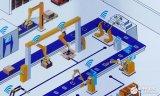 工业4.0模式如何应对制造业面临的新危机