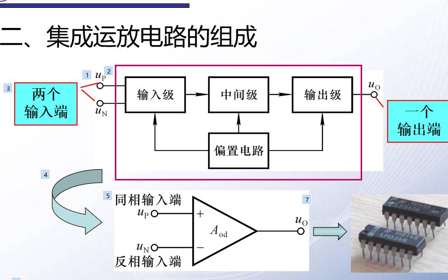 模拟电子的放大电路的资料和信号的运算和处理的详细资料说明