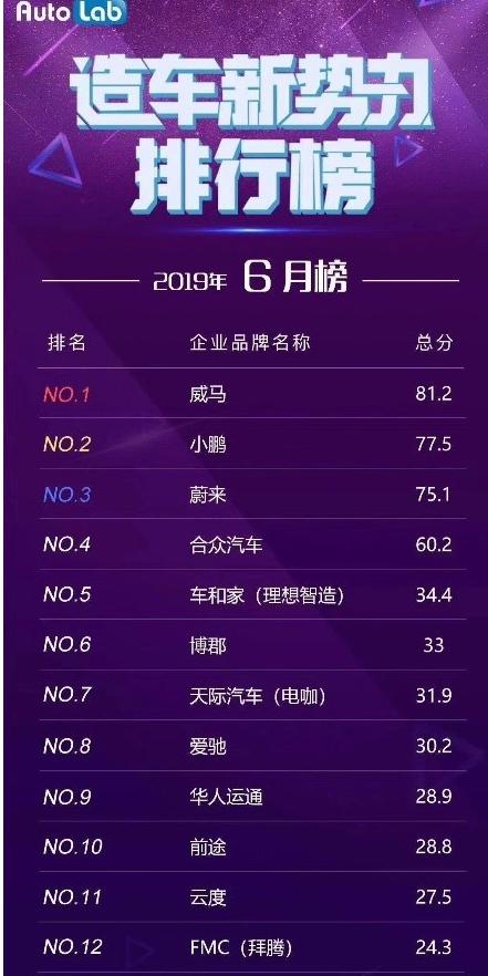 5G�榱巳蘸笃�