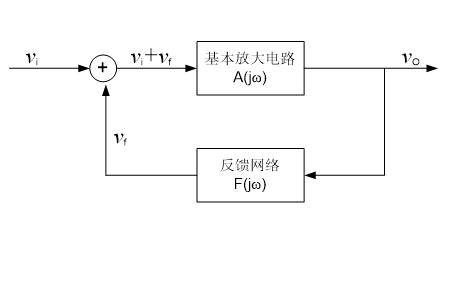 模拟电路教程之高频振荡器的详细介绍及设计资料说明