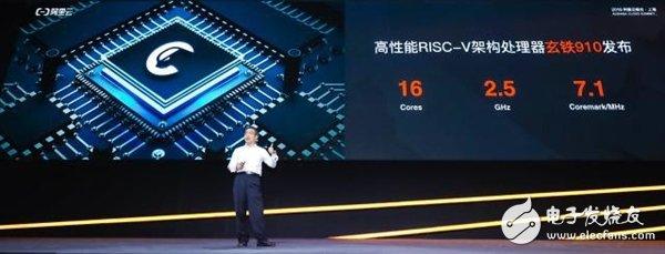 阿里平头哥正式发布玄铁910 目前业界最强RISC-V处理器