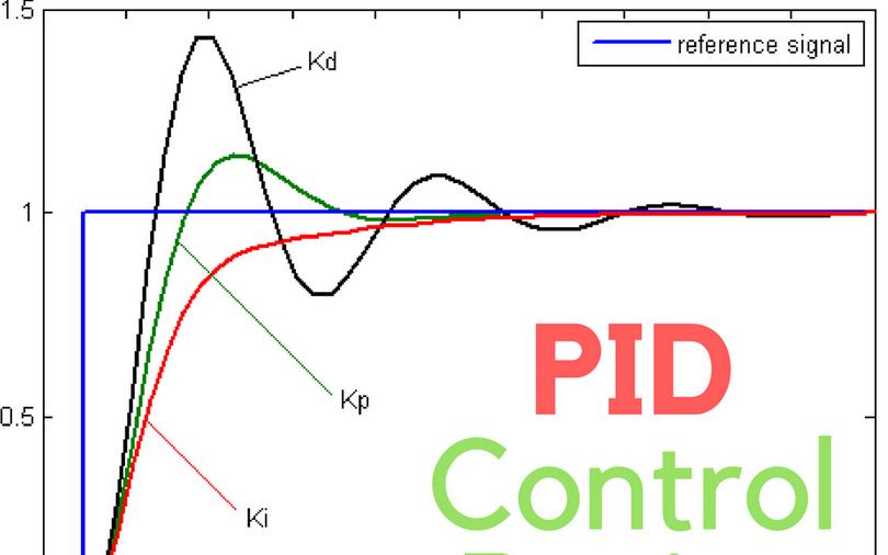 关于PID的一些理解与调节经验!