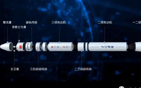 民营火箭成功首飞的背后液体火箭和固体火箭的区别详解