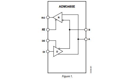 ADM3485E数据收发器的数据手册免费下载