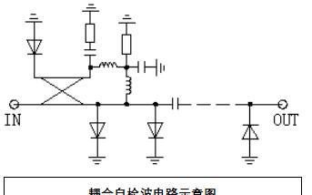 限幅器的基本知识和限幅电路结构的选择及限幅管的选择资料说明