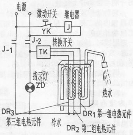 电热水器的原理及常见故障和处理方法
