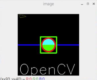 怎样在树莓派上使用OpenCV绘制不同的几何形状并识别面部特征