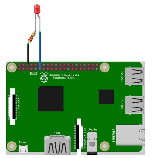 怎样用Wekinator控制所作所为与树莓派连接的�LLED