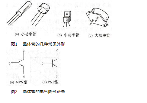 三极管和晶闸管有什么区别?