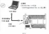 CP1W-MAD42模块的使用