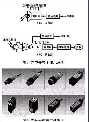 光电开关的特点及工作方式