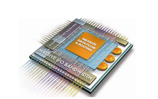 基于XIlinx芯片FPGA开发的CTC8 IP核工程文件免费下载
