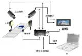 简述机器视觉的原理及其应用