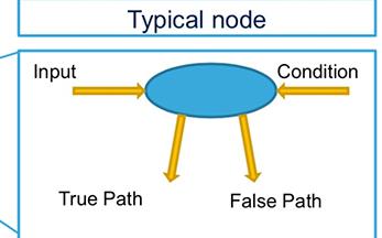 如何有效使用智能运动传感器进行运动跟踪?