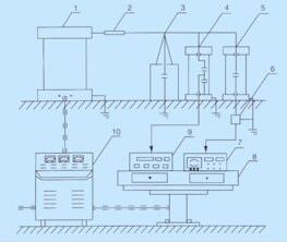 局部放电的定义_局部放电的类型和特点