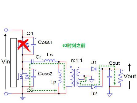 LLC电源到底是如何实现ZVS的