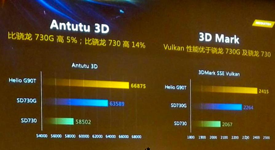 安兔兔3D及3D Mark Vulkan跑分比测