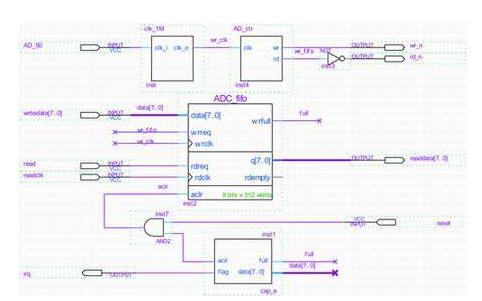 如何通過Matlab編程搭建一個Pspice與Matlab的數據接口
