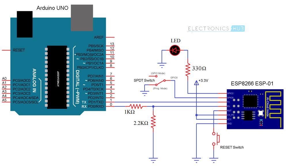 怎样用ESP8266WiFi模块生成将用于LED衰落的脉冲宽度调制信号