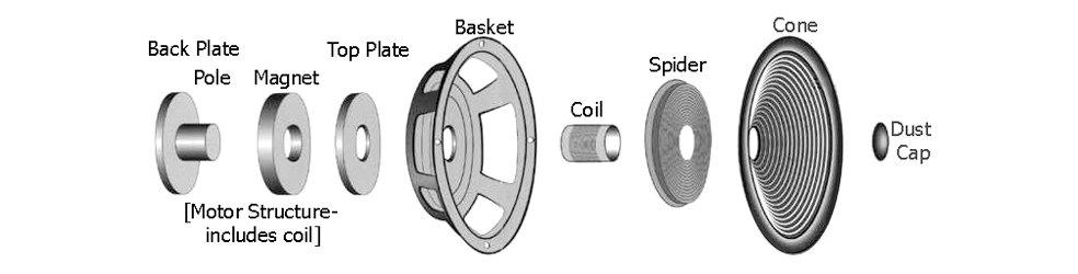 如何用废料制作扬声器