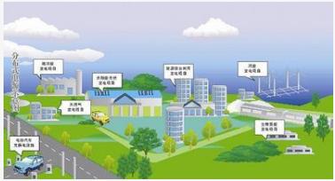 国家电网规划到2021年初步建成泛在电力物联网2024年完全建成