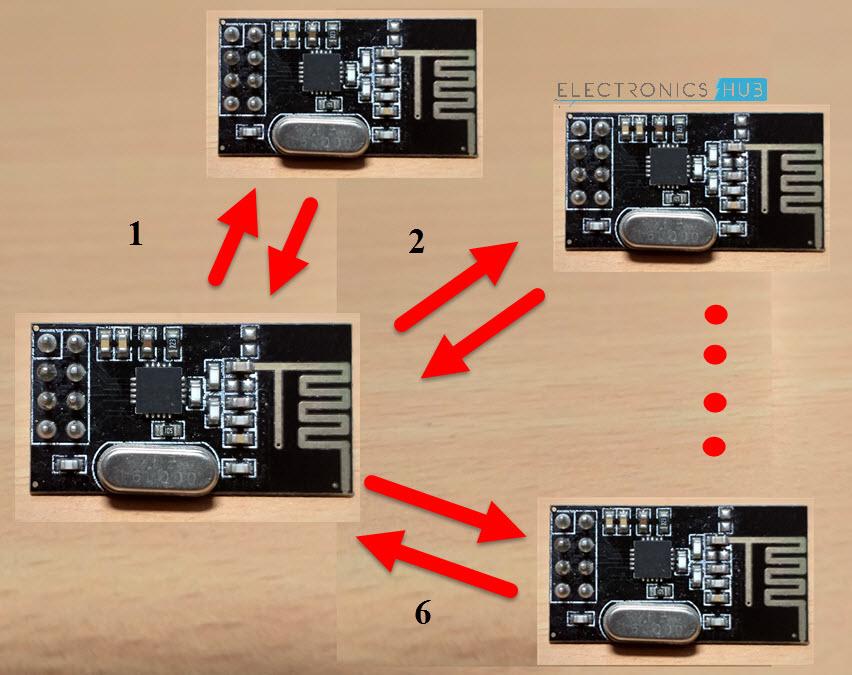 如何使用nRF24L01收发器模块启用Arduino无线通信