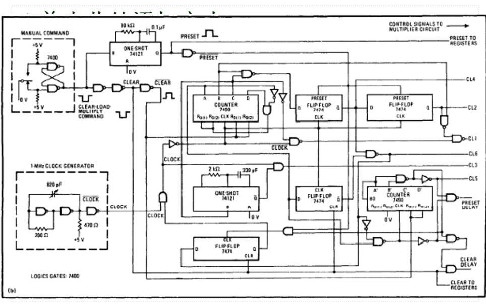 嵌入式系統設計教程之軟硬件功能劃分的詳細資料說明