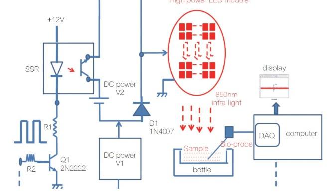 基于驱动大功率LED的EMI降低方法