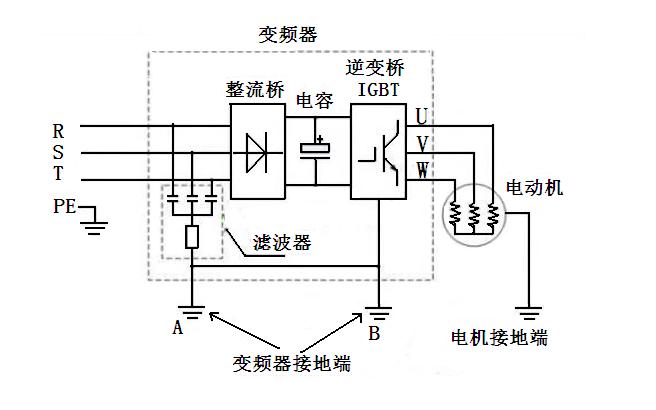 变频器在高温下工作需要注意什么及大功率高压变频器的散热分析