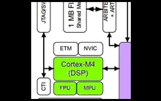 使用集成射频的微控制器快速实现小型低功耗蓝牙配件