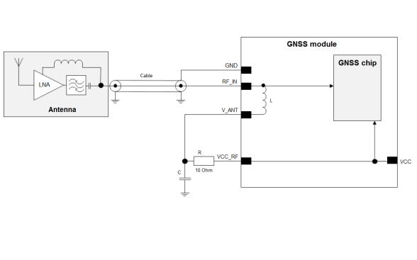 GNSS定位的基本原理及应用的详细资料说明