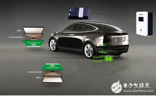 全球新能源汽车前沿无线充电技术出炉