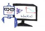 深度学习全新打开方式Google Brain提出概念激活向量新方法