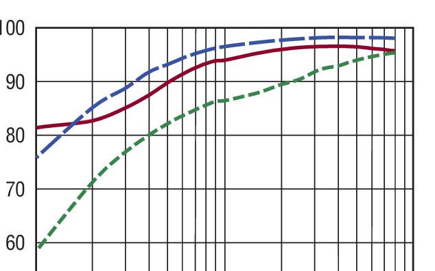 降压-升压型DC/DC控制器电路设计精选