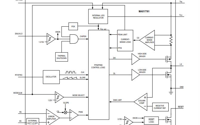 MAX17761同步降压型DCDC变换器的数据手册免费下载