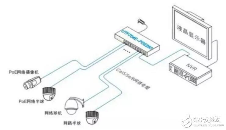poe供电交换机连接图