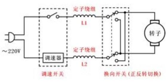 手电钻调速开关的工作原理及使用事项