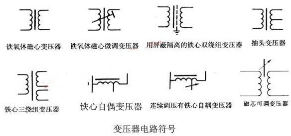 变压器的作用及绕组的二种接法的介绍