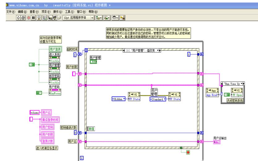 使用LabVIEW实现登录系统的论文资料免费下载