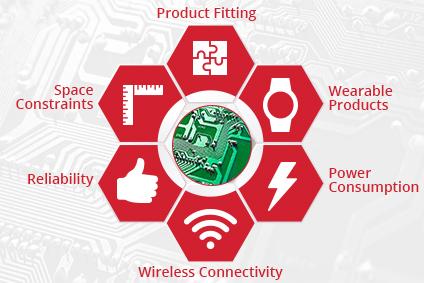 通过智能PCB制造可以克服的一些与IOT相关的挑战