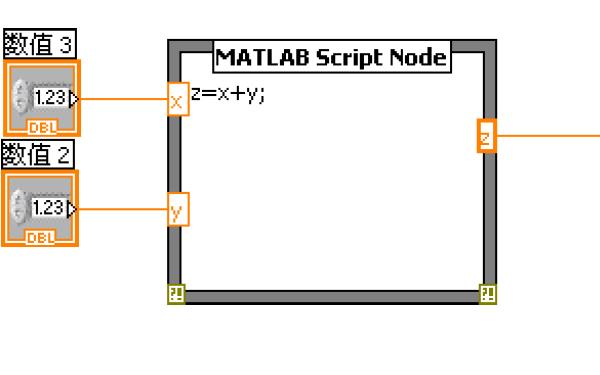 LabVIEW与Matlab混合编程的实验详细资料免费下载
