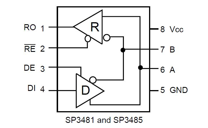 SP3481和SP3485半双工收发器的数据手册免费下载
